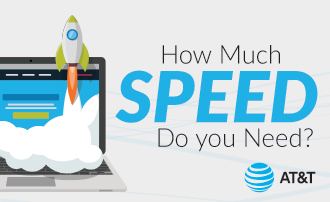 Which Internet Speed is Best for Me?